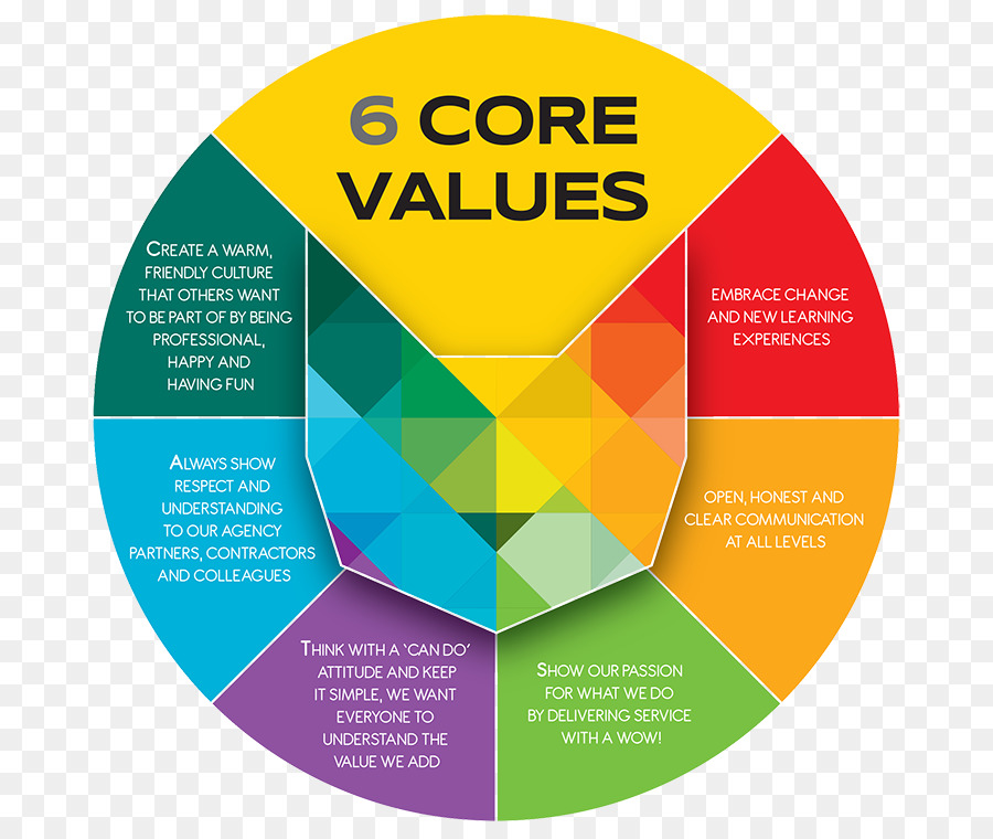 values ba session iv - 800×756
