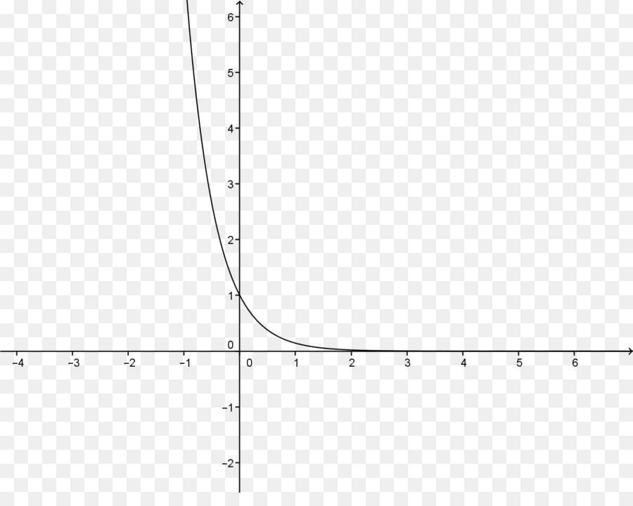 graph of a function - 900×720