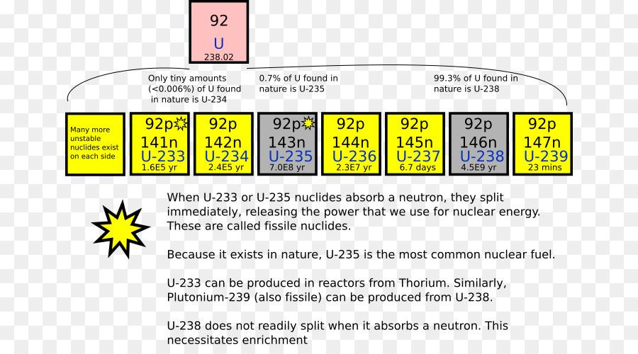 Radiometrikus randevú izotóp talált meteoritot